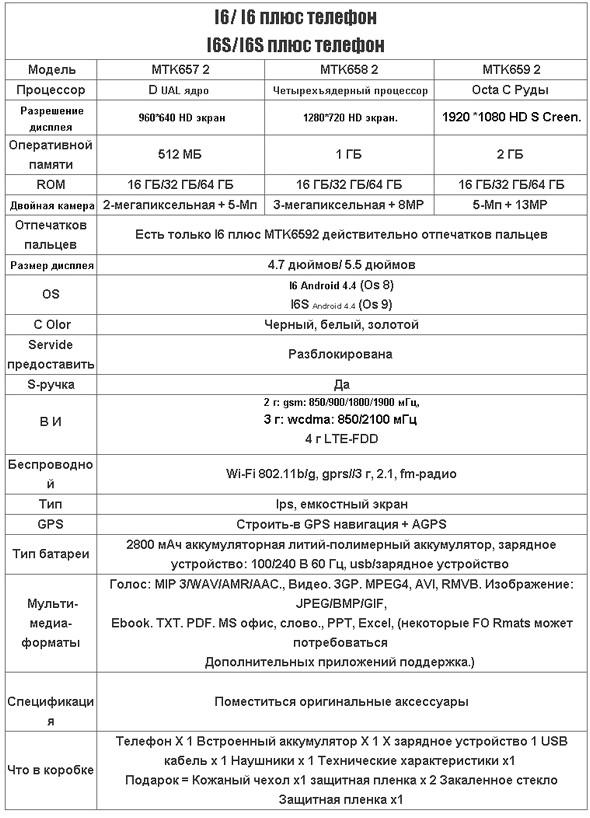 Технические характеристики копии Айфон
