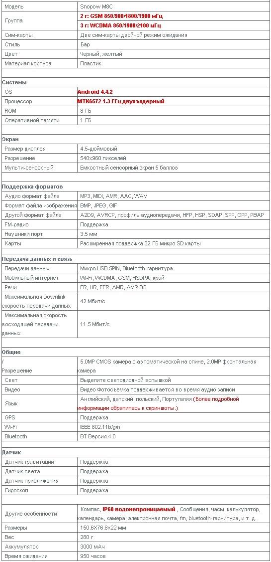 Характеристики Snopow M8